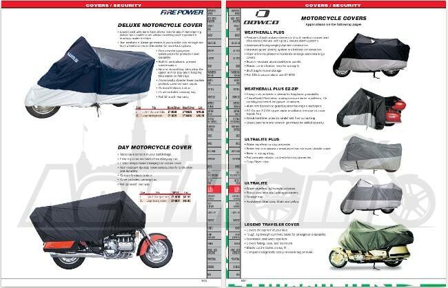 Неоригинальные запчасти и аксессуары для мотоциклов Harley-Davidson
