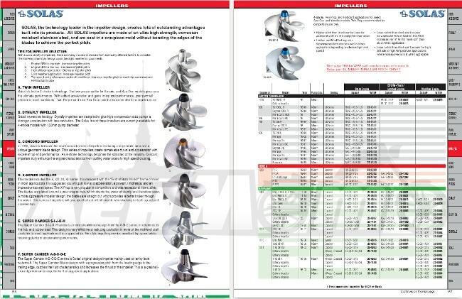 Неоригинальные запчасти и аксессуары для гидроциклов