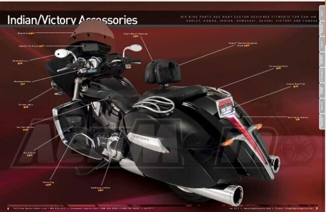 Аксессуары для мотоциклов Indian и Victory