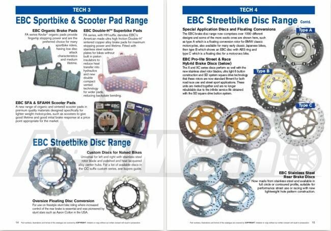 Тормозные колодки, тормозные диски, диски и пружины сцепления для мотоциклов, квадроциклов и багги