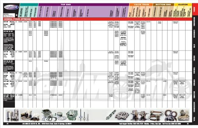 Гильзы цилиндров и детали двигателя для кроссовых мотоциклов