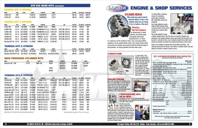 Гильзы цилиндров и детали двигателя для квадроциклов и мотовездеходов