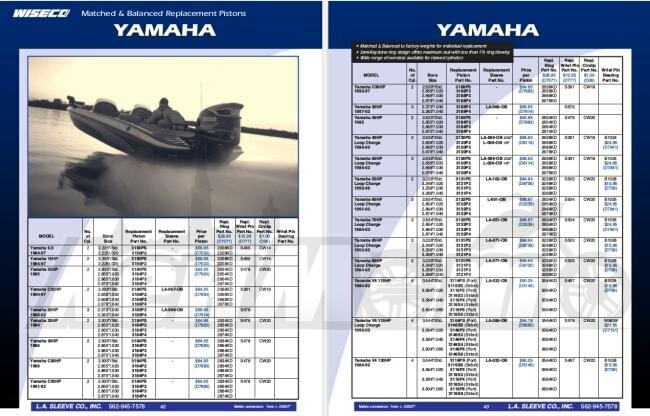Гильзы цилиндров и детали двигателя для лодочных моторов